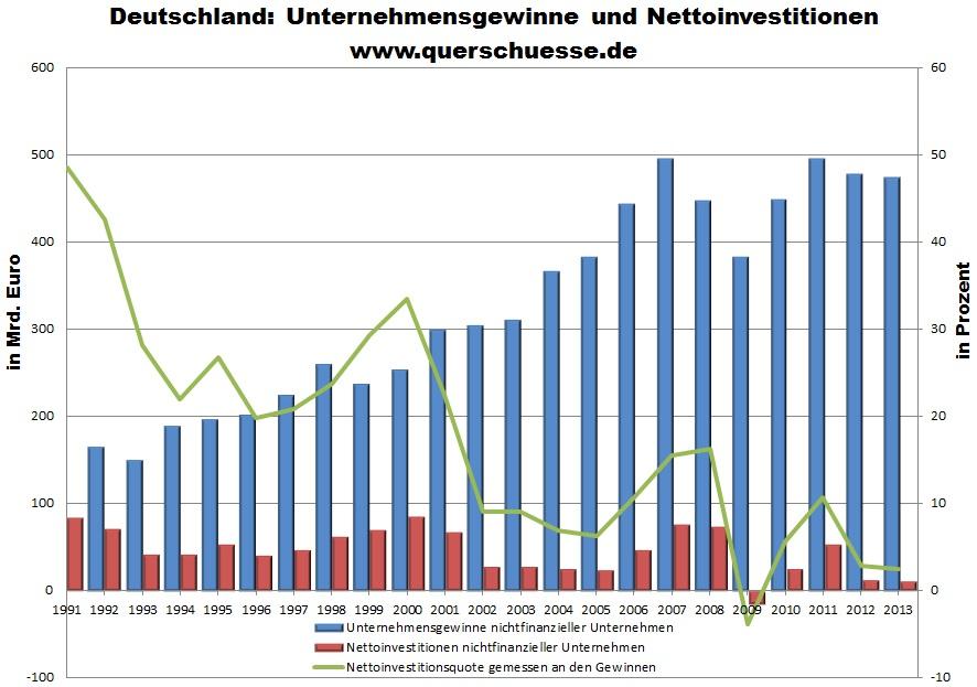 Umsatzstärkstes Unternehmen Deutschland